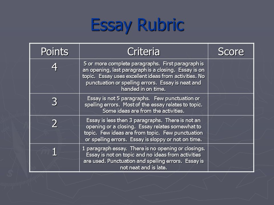 Essay Rubric Points Criteria Score 4 3 2 1