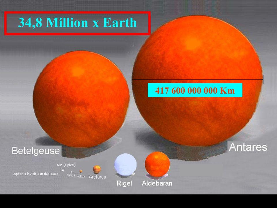 34,8 Million x Earth 417 600 000 000 Km