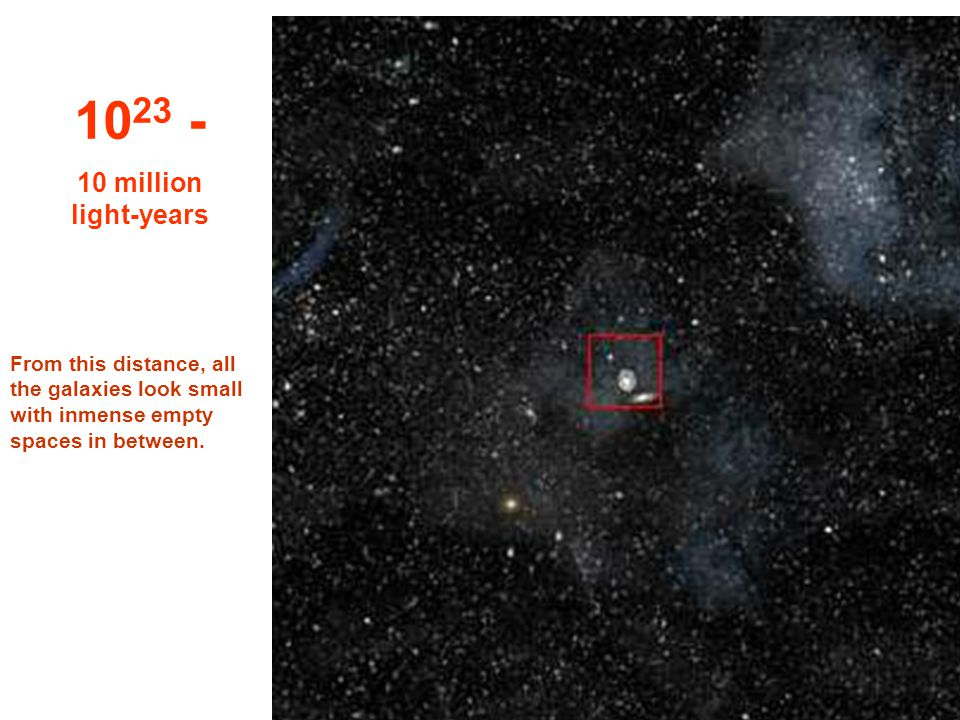 1023 - 10 million light-years From this distance, all the galaxies look small with inmense empty spaces in between.