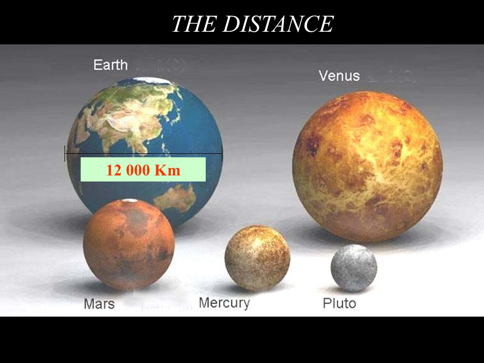 THE DISTANCE 12 000 Km