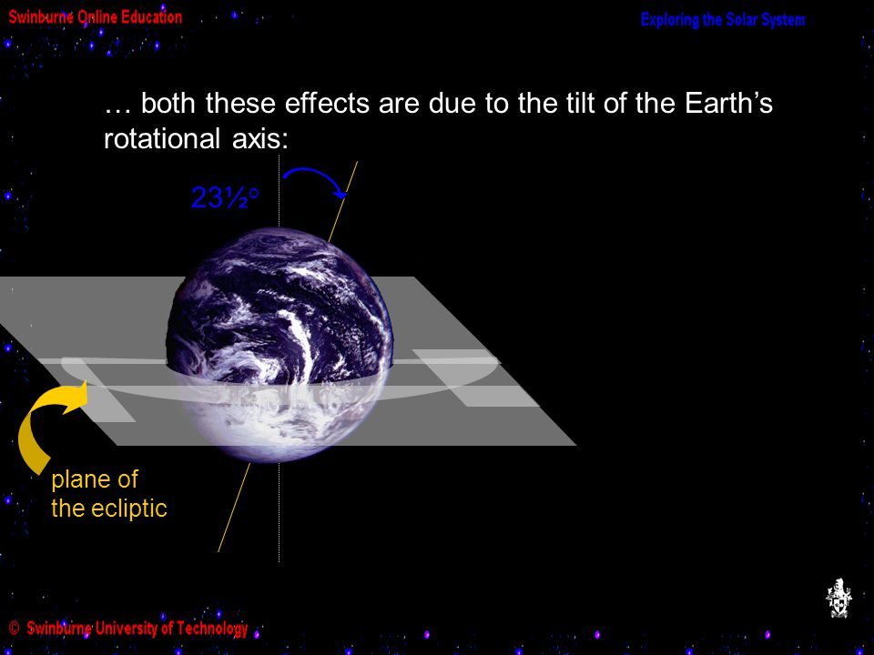 … both these effects are due to the tilt of the Earth's rotational axis: