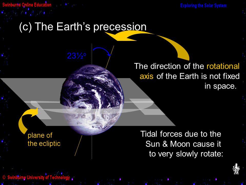(c) The Earth's precession