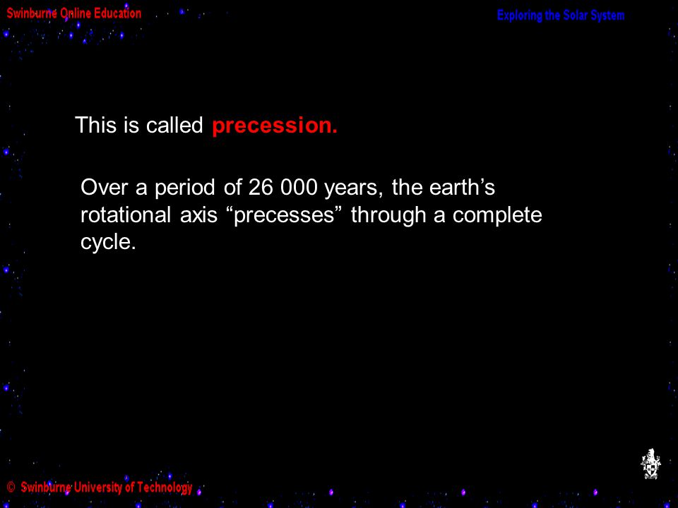 This is called precession.