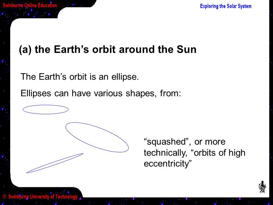 (a) the Earth's orbit around the Sun