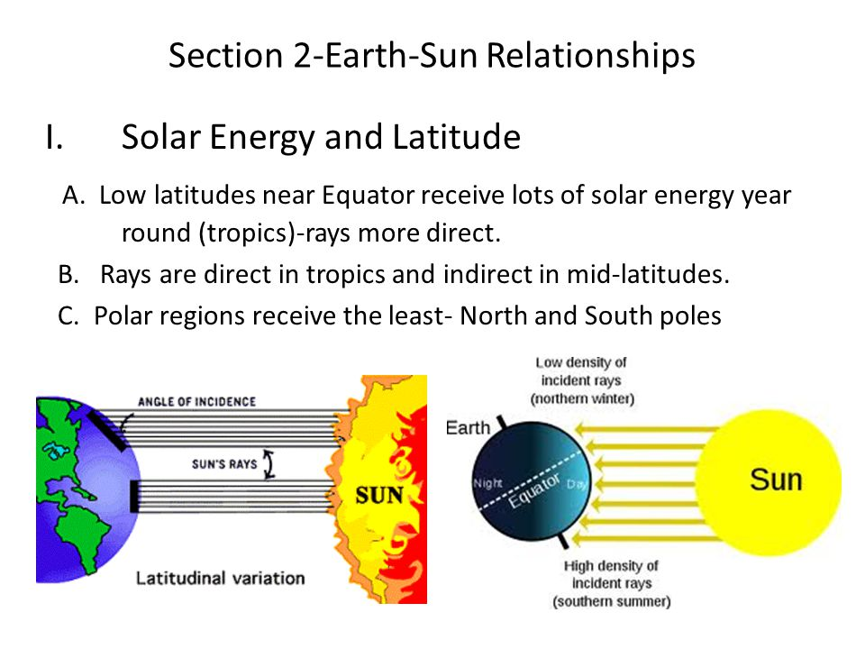 Section 2-Earth-Sun Relationships