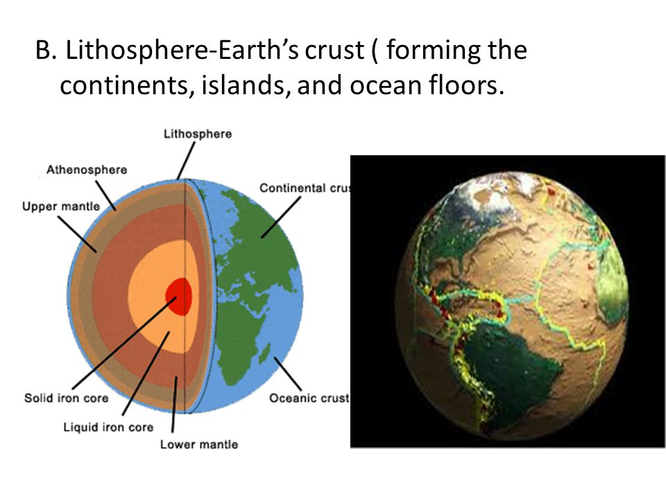 B. Lithosphere-Earth's crust ( forming the continents, islands, and ocean floors.