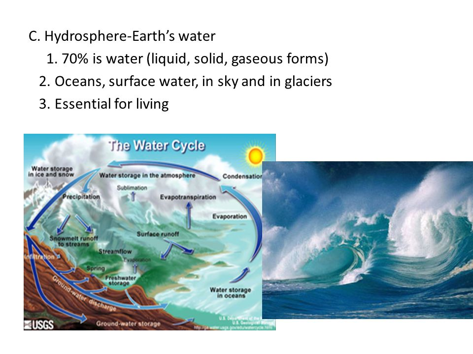 C. Hydrosphere-Earth's water 1