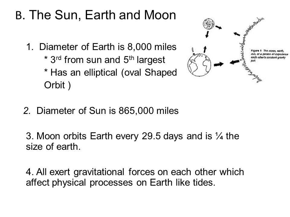 B. The Sun, Earth and Moon 1. Diameter of Earth is 8,000 miles