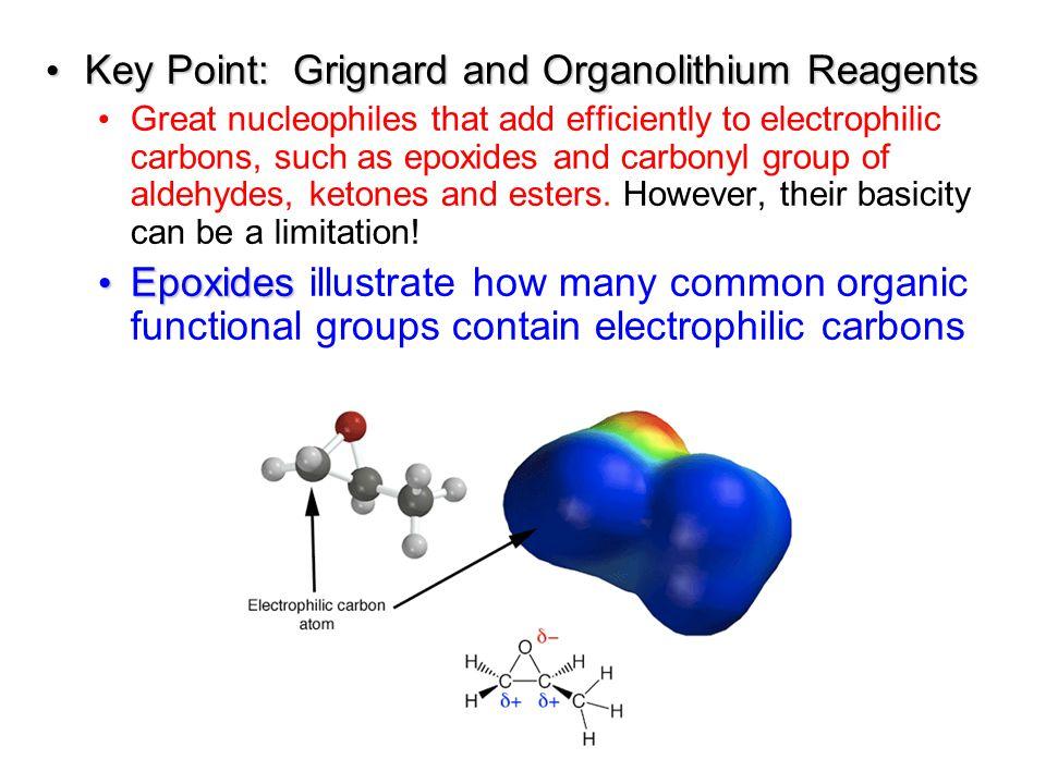 Key Point: Grignard and Organolithium Reagents