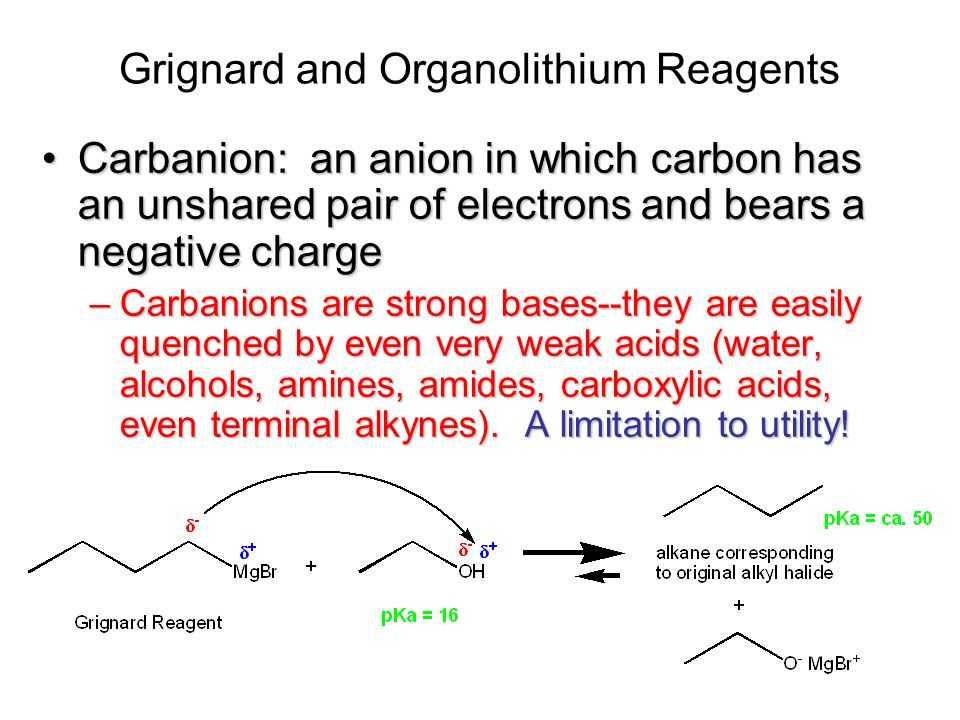 Grignard and Organolithium Reagents
