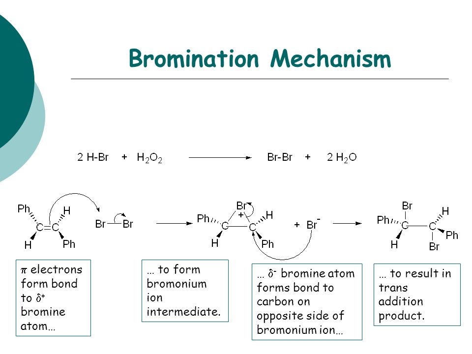 Bromination of Stillbene - My name is Bond---Covalent Bond