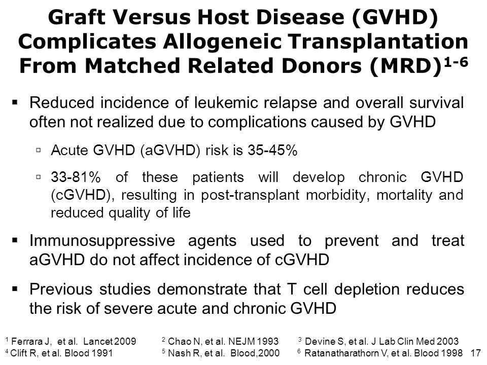 Graft Versus Host Disease (GVHD) Complicates Allogeneic Transplantation From Matched Related Donors (MRD)1-6