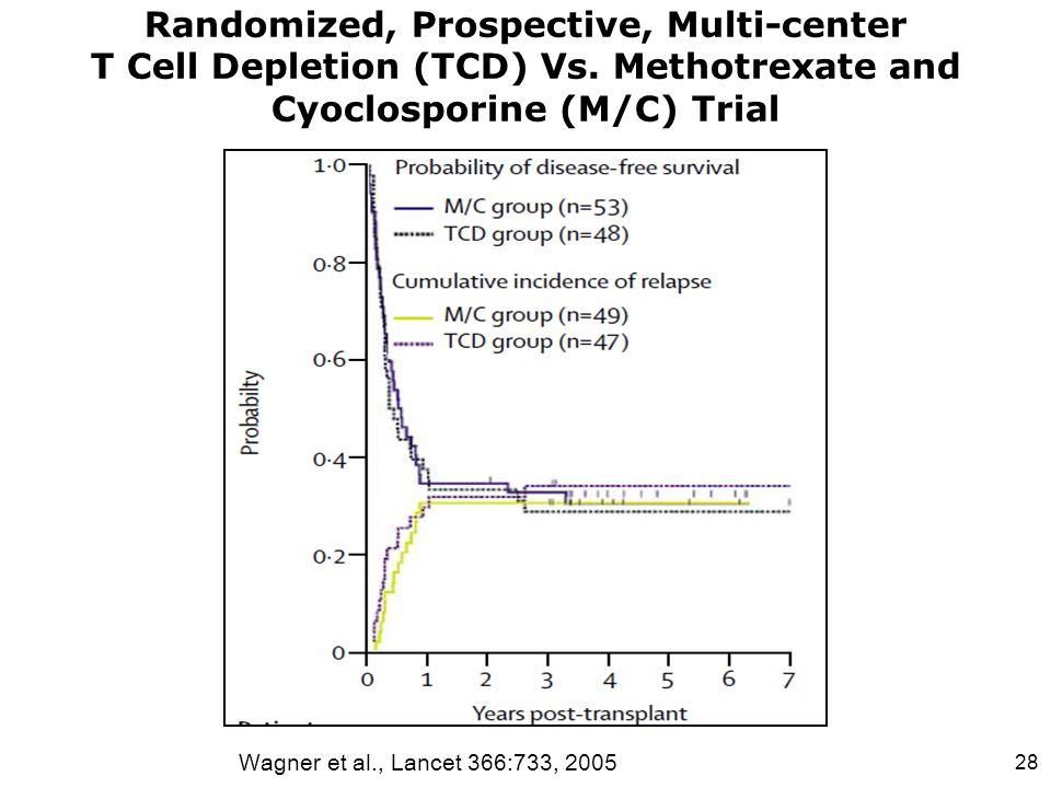 Randomized, Prospective, Multi-center T Cell Depletion (TCD) Vs