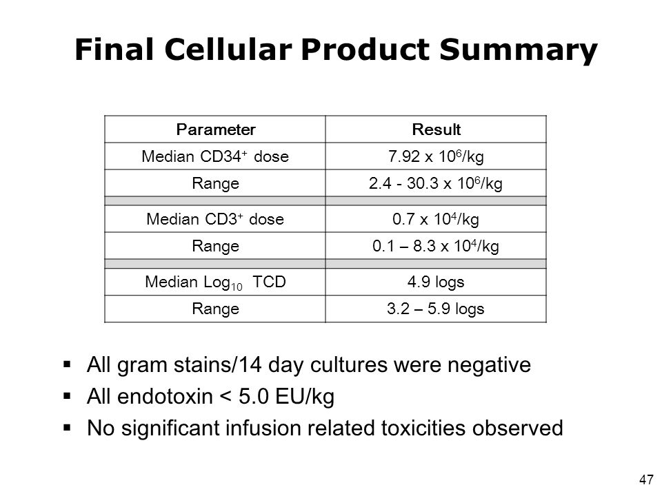 Final Cellular Product Summary