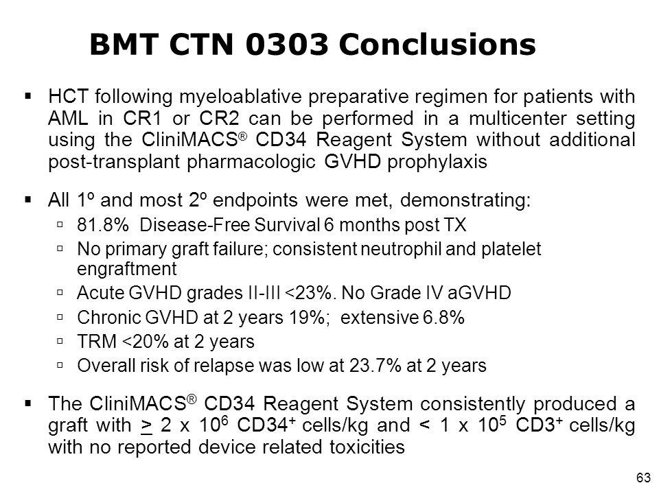 BMT CTN 0303 Conclusions