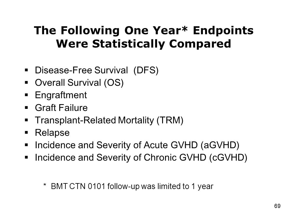 The Following One Year* Endpoints Were Statistically Compared