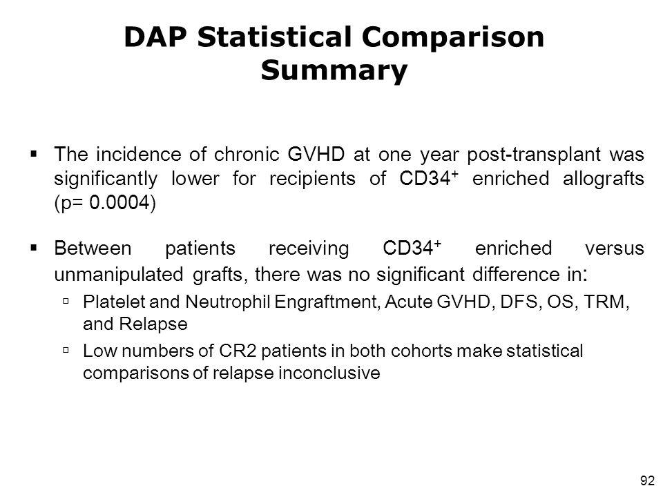 DAP Statistical Comparison Summary
