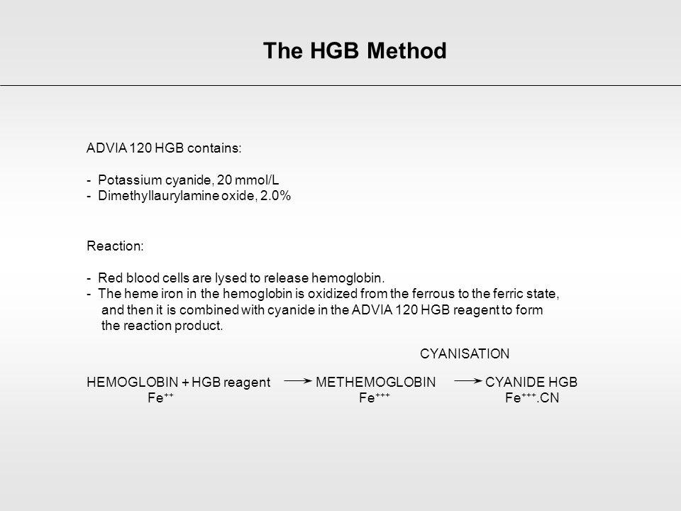 The HGB Method ADVIA 120 HGB contains: - Potassium cyanide, 20 mmol/L