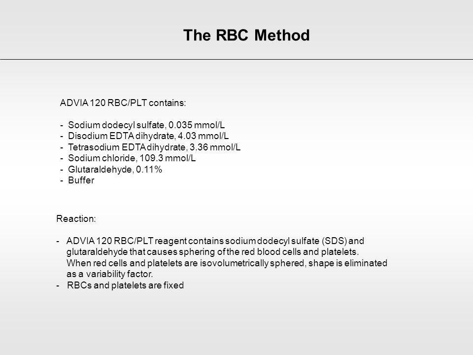 The RBC Method ADVIA 120 RBC/PLT contains: