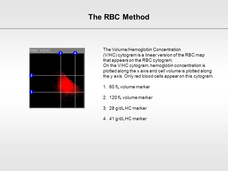 The RBC Method The Volume/Hemoglobin Concentration