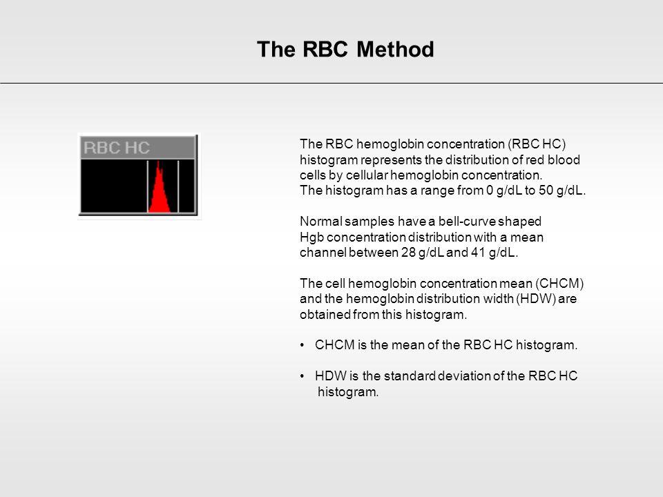 The RBC Method The RBC hemoglobin concentration (RBC HC)