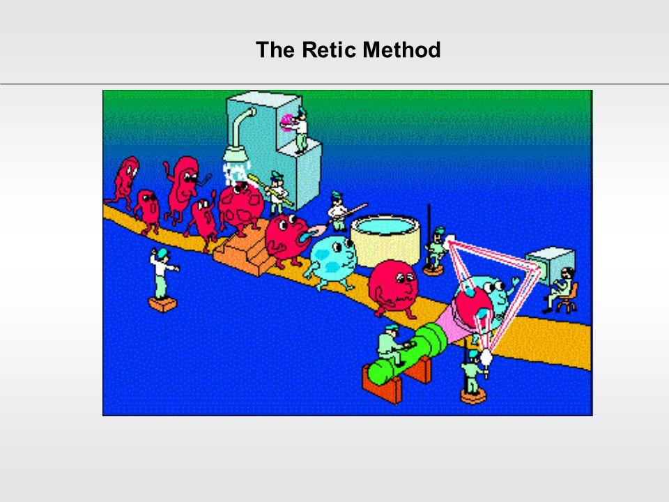 The Retic Method
