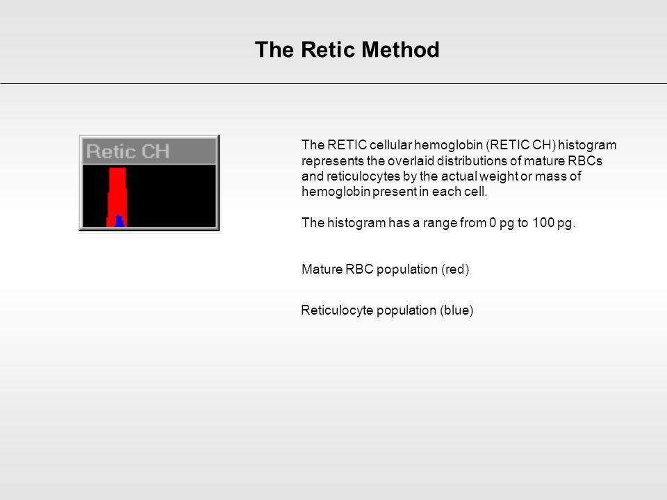 Reticulocyte population (blue)