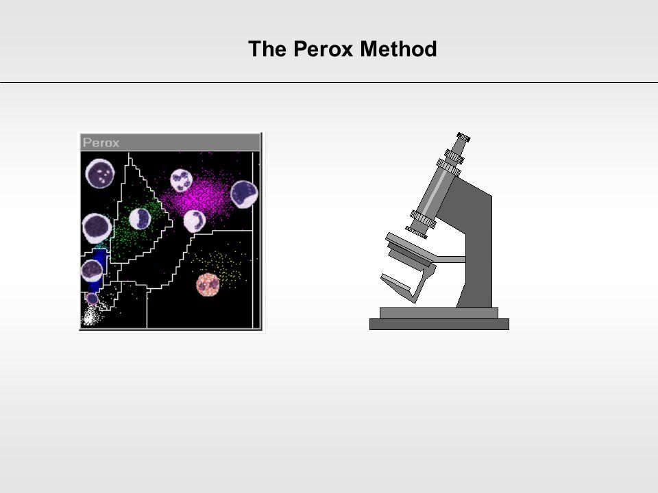 The Perox Method