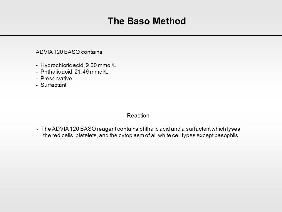 The Baso Method ADVIA 120 BASO contains: