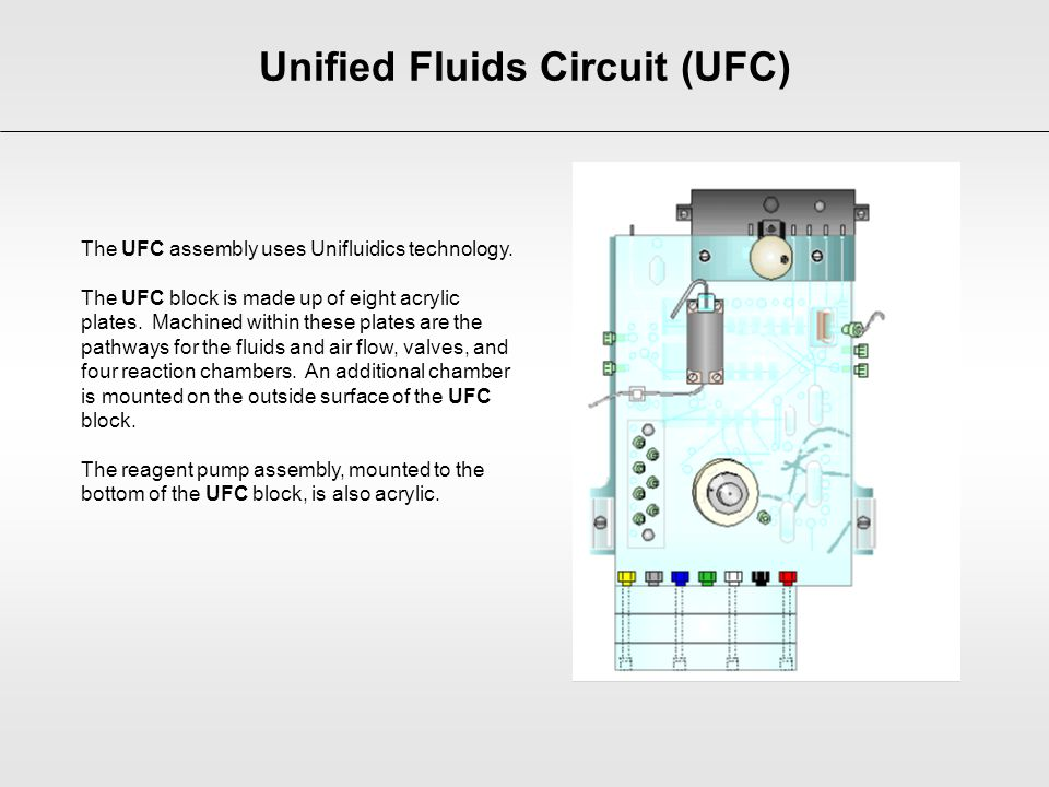Unified Fluids Circuit (UFC)