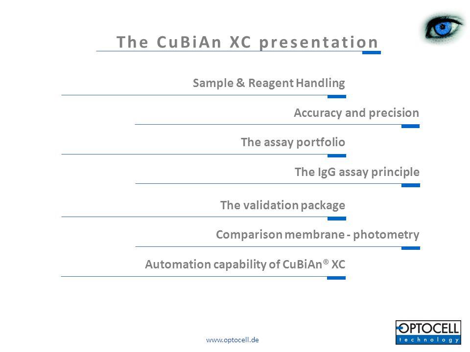 The CuBiAn XC presentation