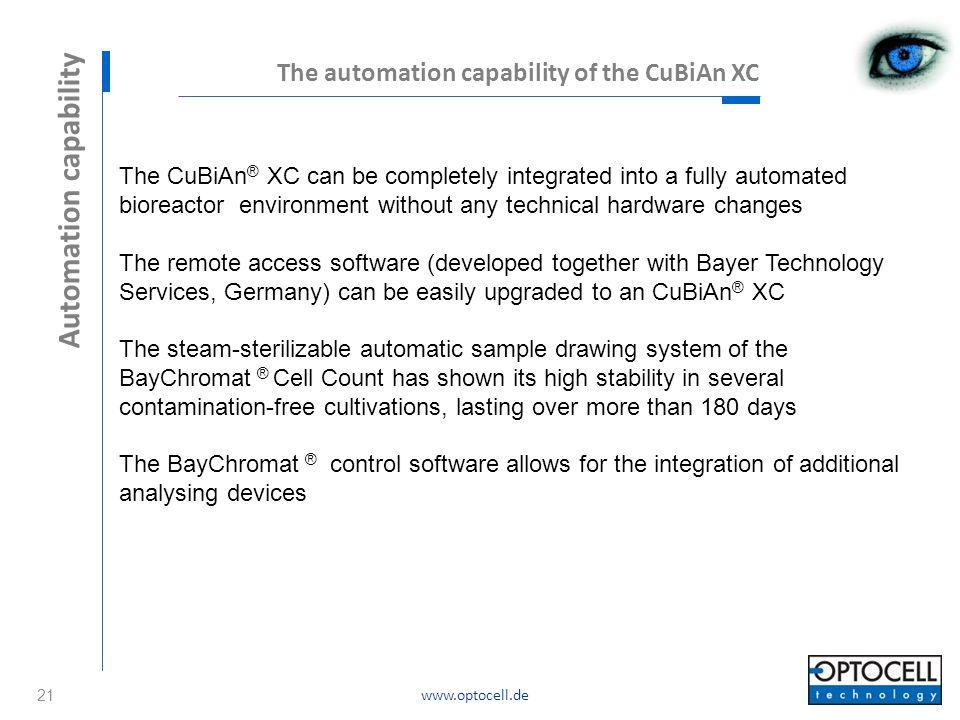 Automation capability