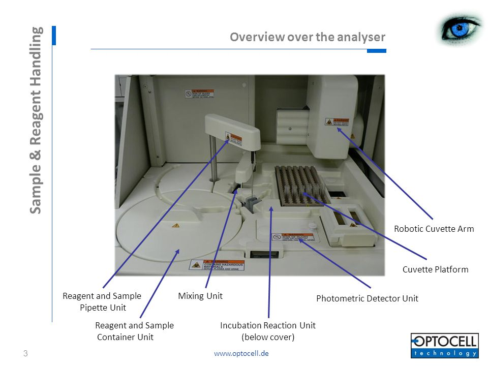Incubation Reaction Unit