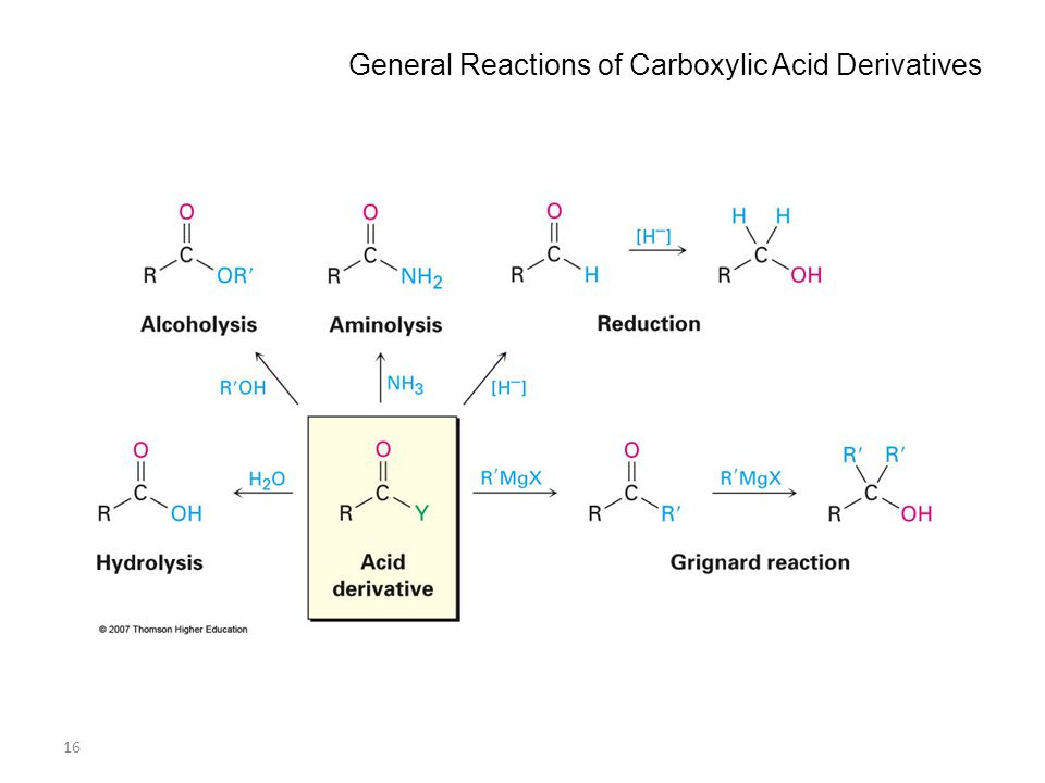 General Reactions of Carboxylic Acid Derivatives