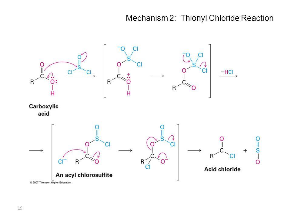 Mechanism 2: Thionyl Chloride Reaction