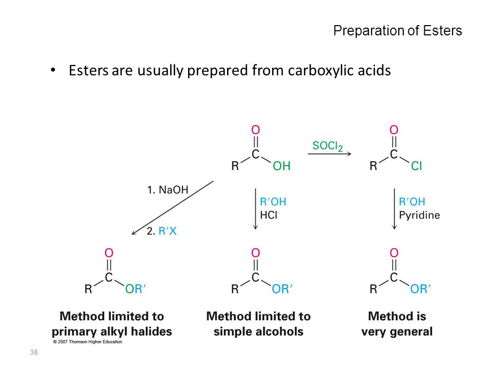 Esters are usually prepared from carboxylic acids