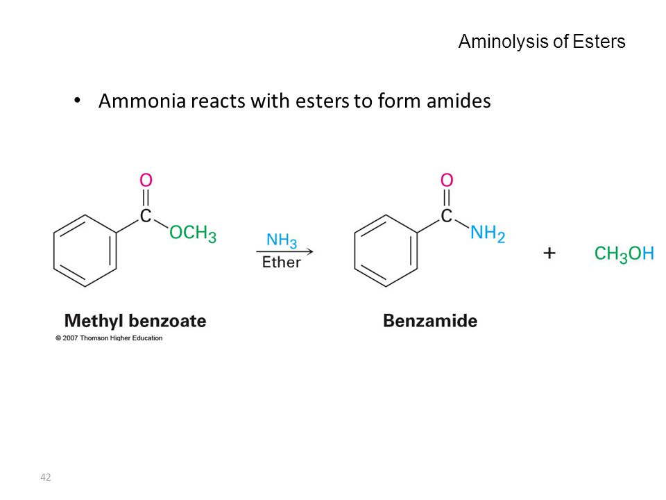 Ammonia reacts with esters to form amides