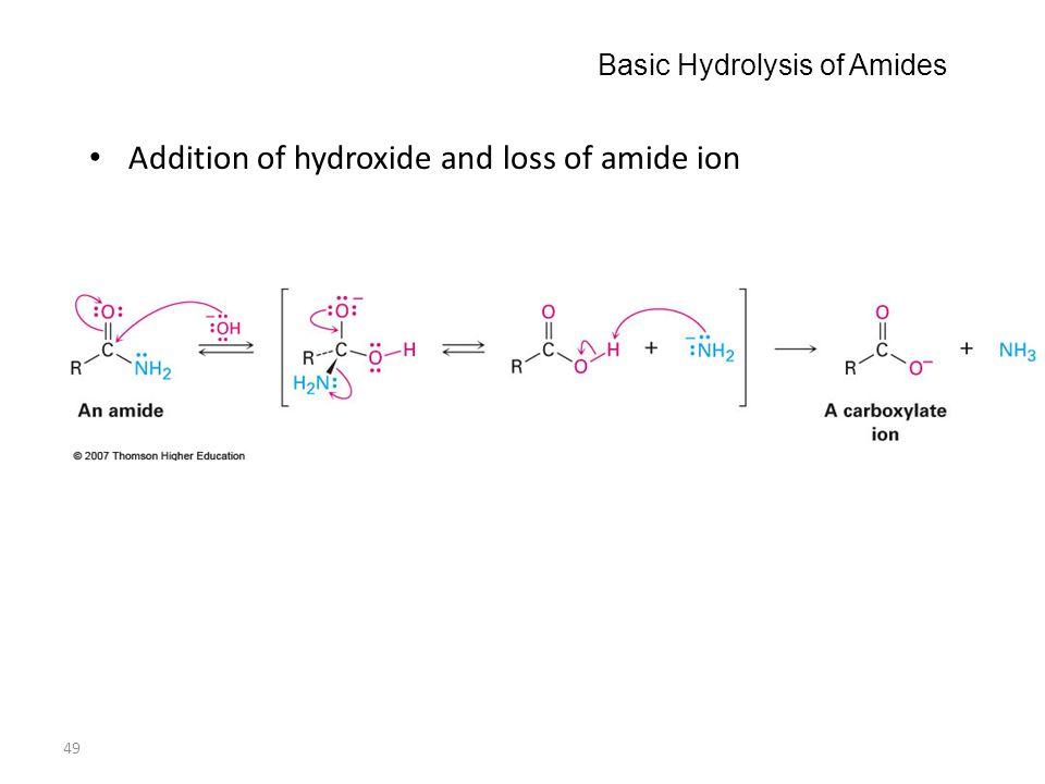 Basic Hydrolysis of Amides