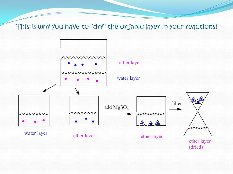 This is why you have to dry the organic layer in your reactions!