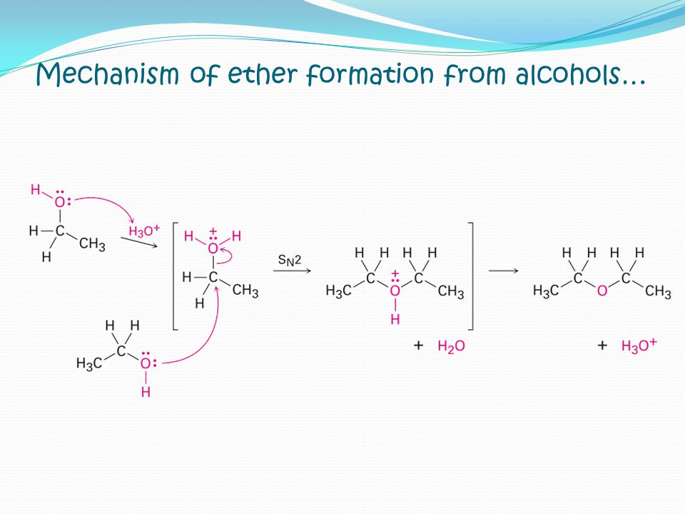 Mechanism of ether formation from alcohols…