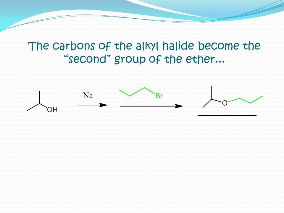 The carbons of the alkyl halide become the second group of the ether...
