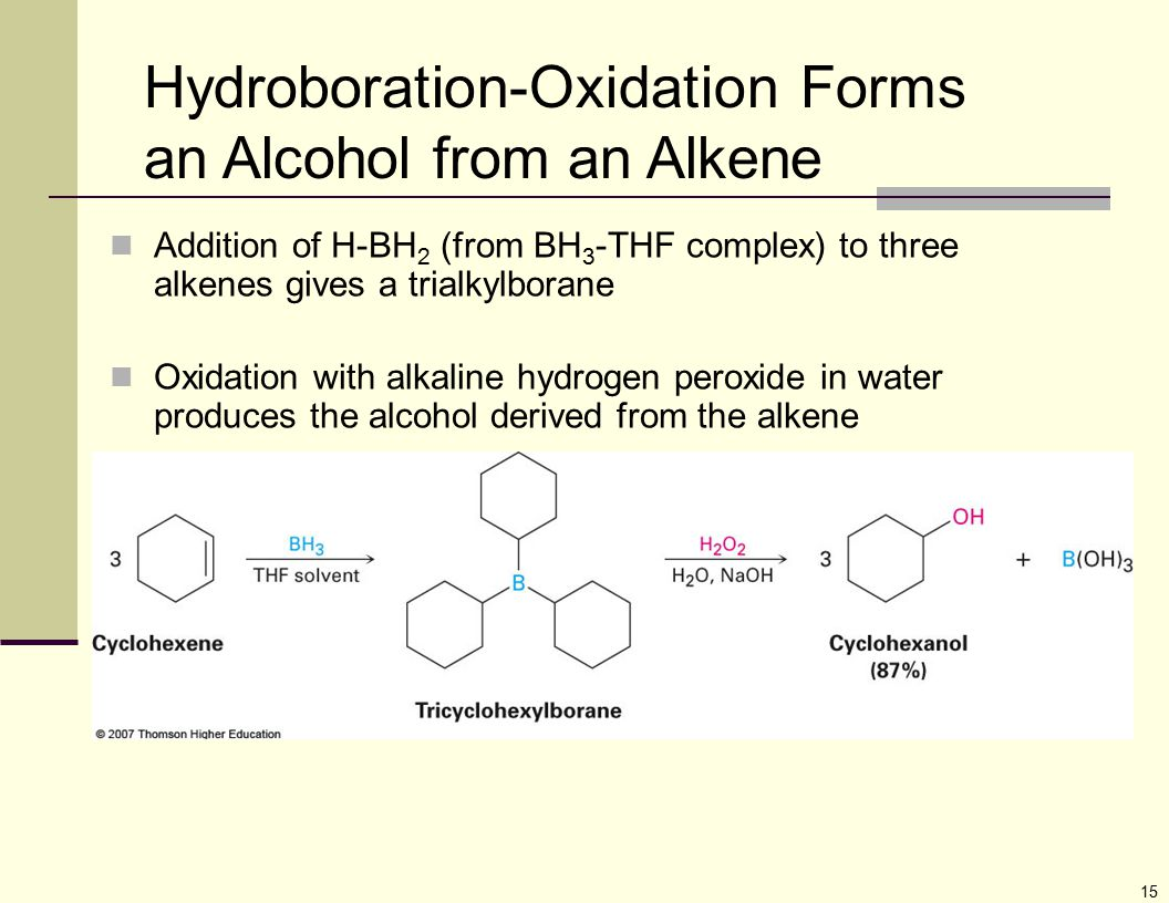Hydroboration-Oxidation Forms an Alcohol from an Alkene