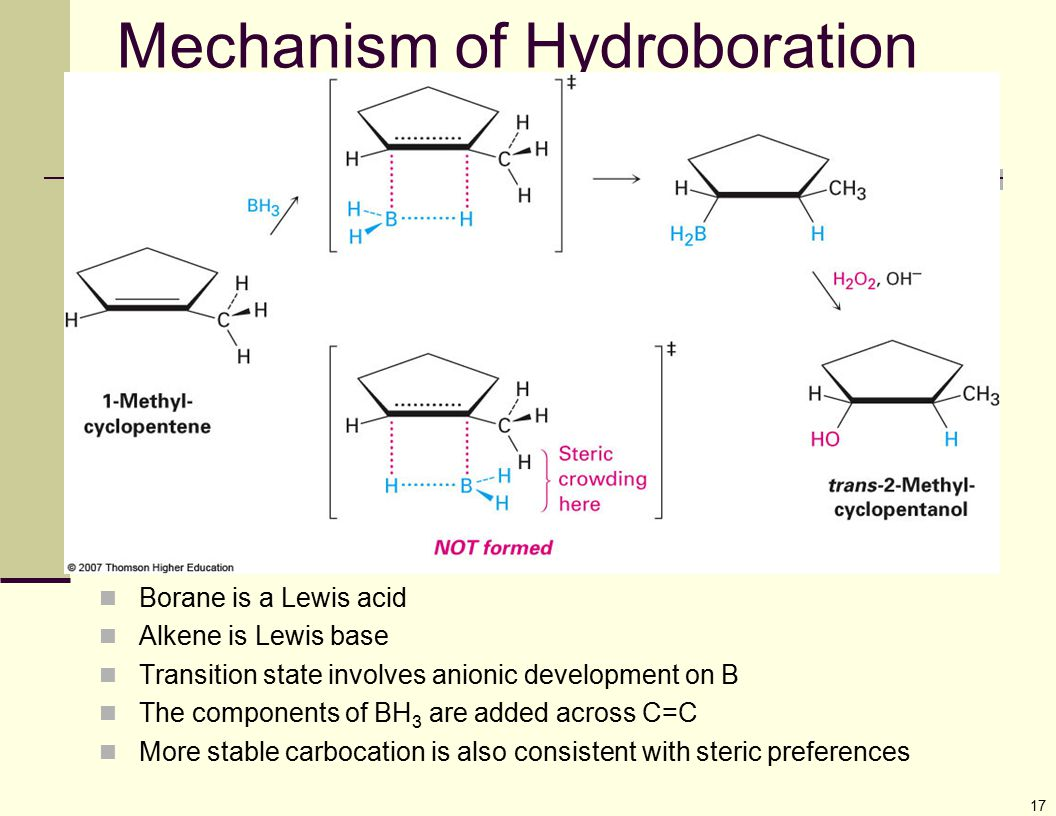 Mechanism of Hydroboration