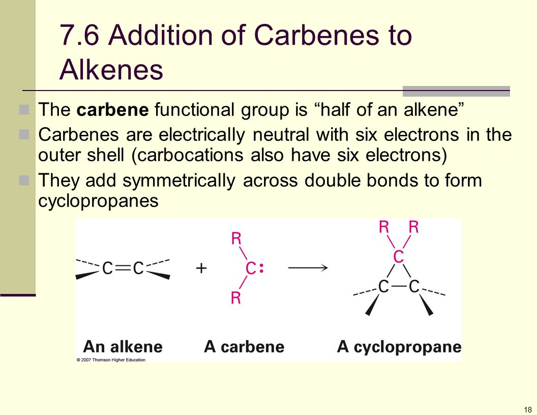 7.6 Addition of Carbenes to Alkenes