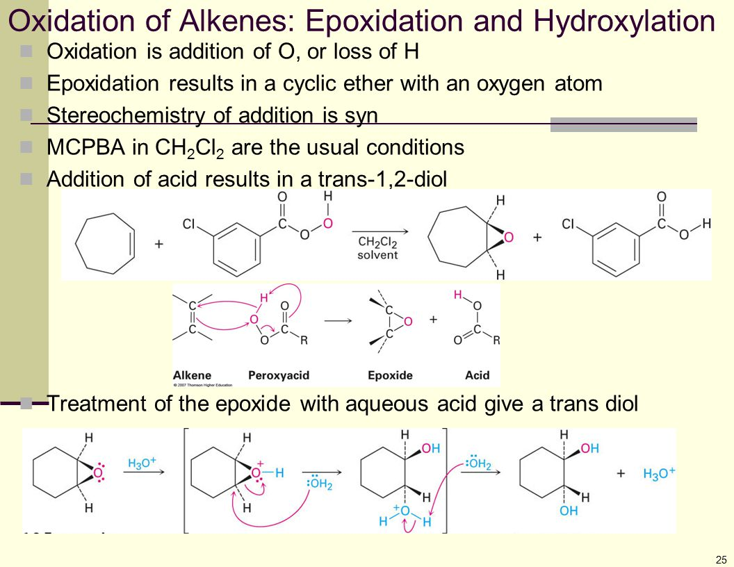 Oxidation of Alkenes: Epoxidation and Hydroxylation