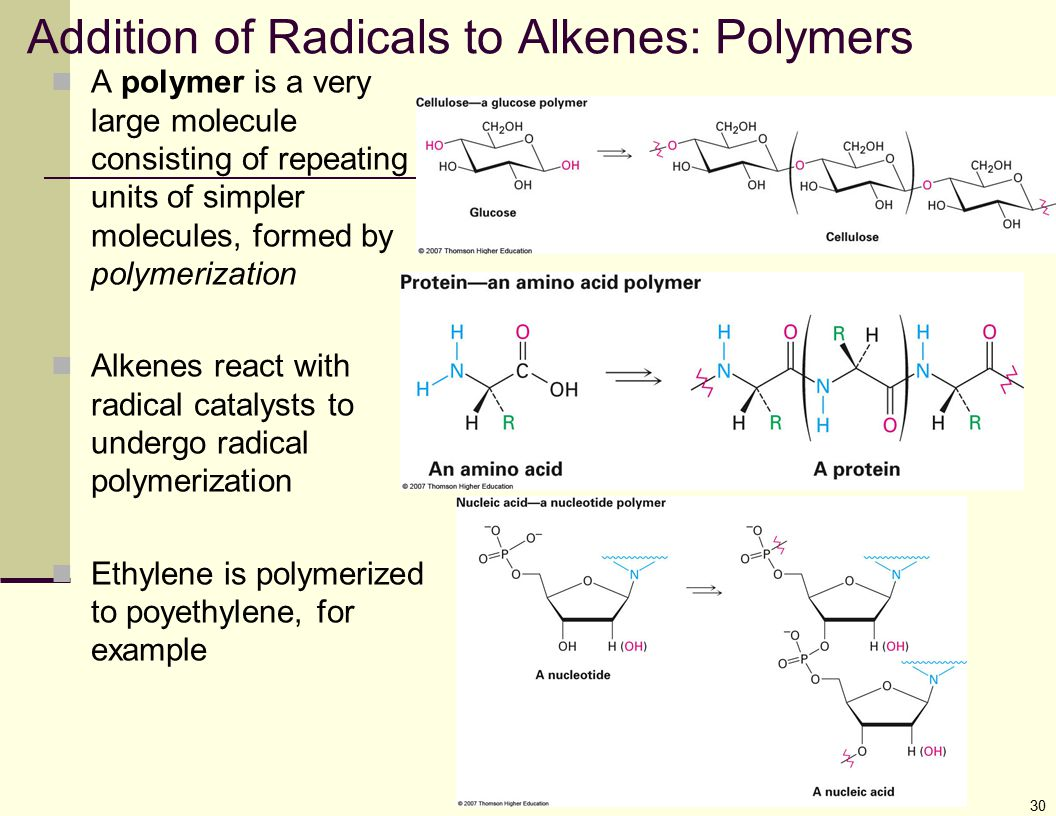 Addition of Radicals to Alkenes: Polymers