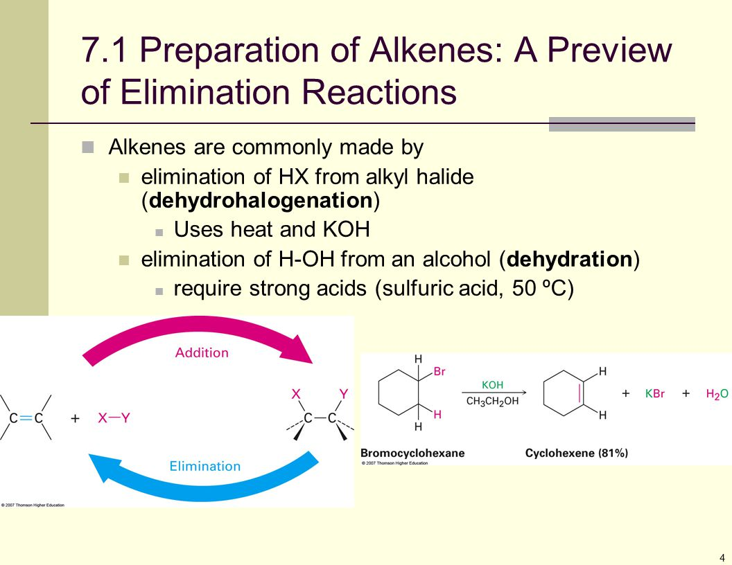 7.1 Preparation of Alkenes: A Preview of Elimination Reactions