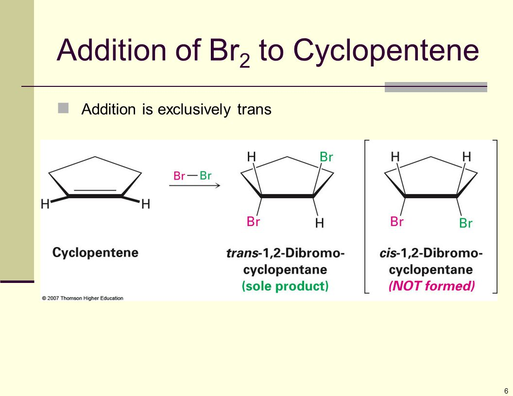 Addition of Br2 to Cyclopentene
