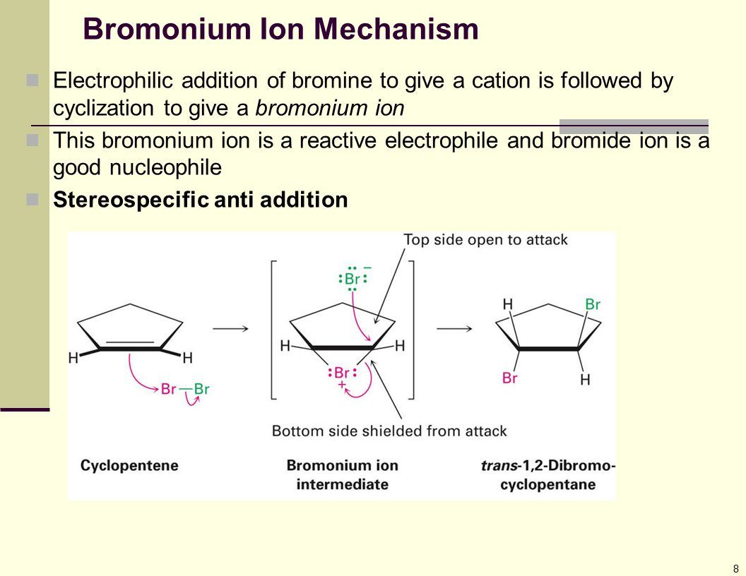 Bromonium Ion Mechanism