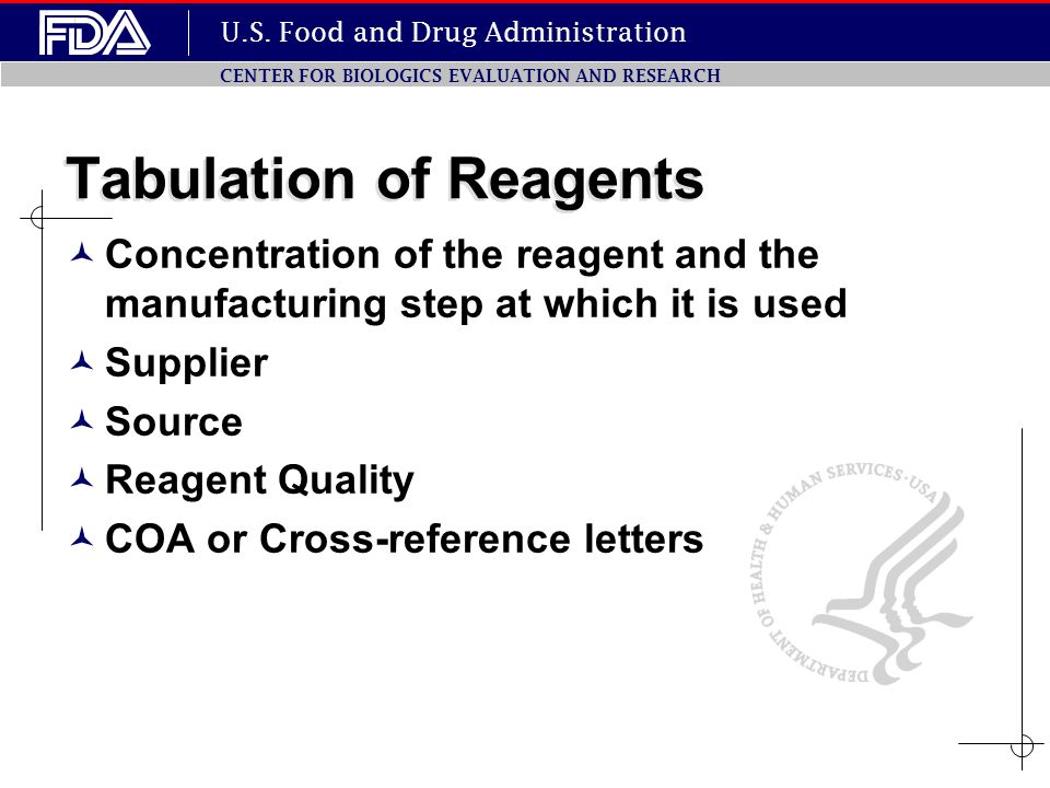 Tabulation of Reagents